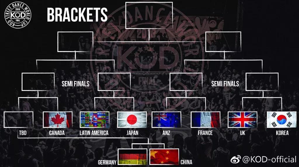 KOD重回故土 是比赛还是承载着舞者们的梦想 - 第4张  | 嘻哈中国