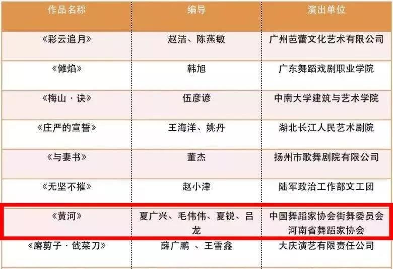 中国舞蹈家协会街舞委员会是个什么级别的组织 - 第11张  | 嘻哈中国